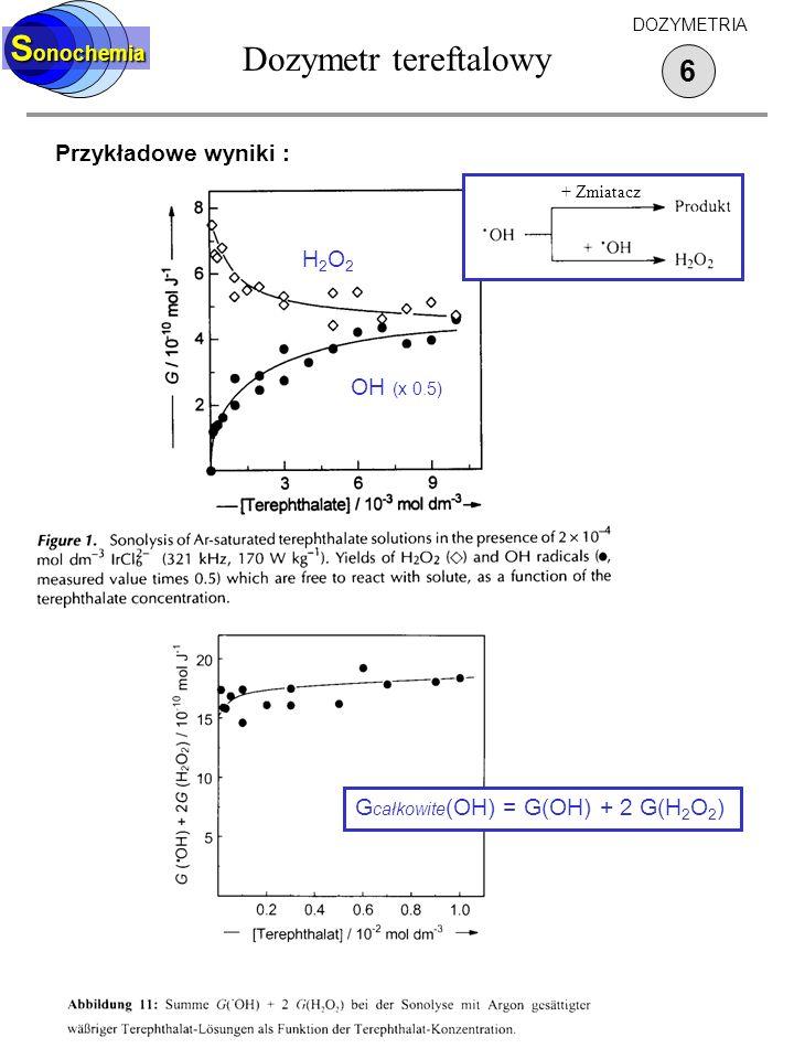 Dozymetr tereftalowy Sonochemia 6 Przykładowe wyniki : H2O2 OH (x 0.5)