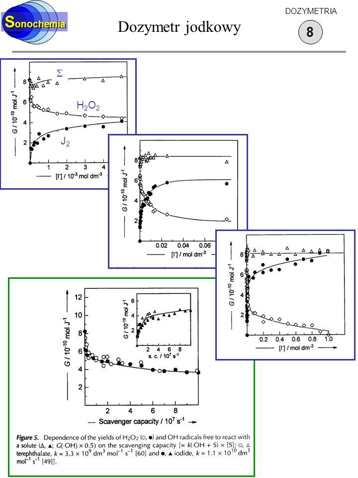 Sonochemia Dozymetr jodkowy DOZYMETRIA 8  H2O2 J2