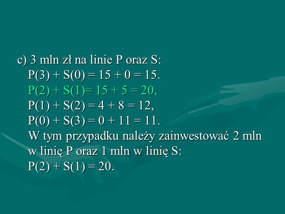 c) 3 mln zł na linie P oraz S: P(3) + S(0) = 15 + 0 = 15