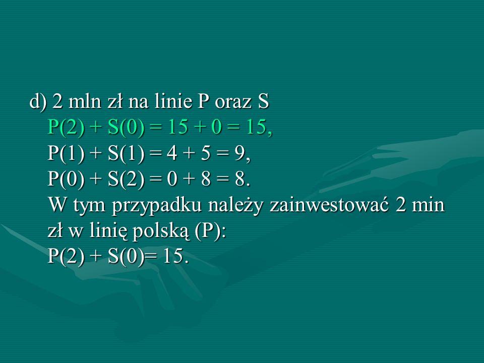 d) 2 mln zł na linie P oraz S P(2) + S(0) = 15 + 0 = 15, P(1) + S(1) = 4 + 5 = 9, P(0) + S(2) = 0 + 8 = 8.