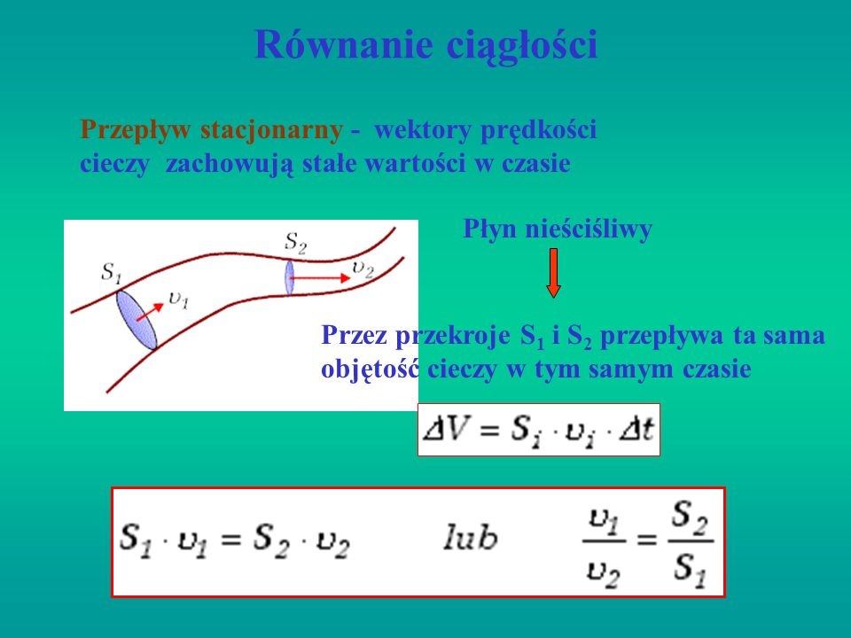 Równanie ciągłości Przepływ stacjonarny - wektory prędkości cieczy zachowują stałe wartości w czasie.