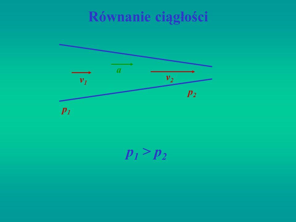 Równanie ciągłości v1 v2 a p1 p2 p1 > p2