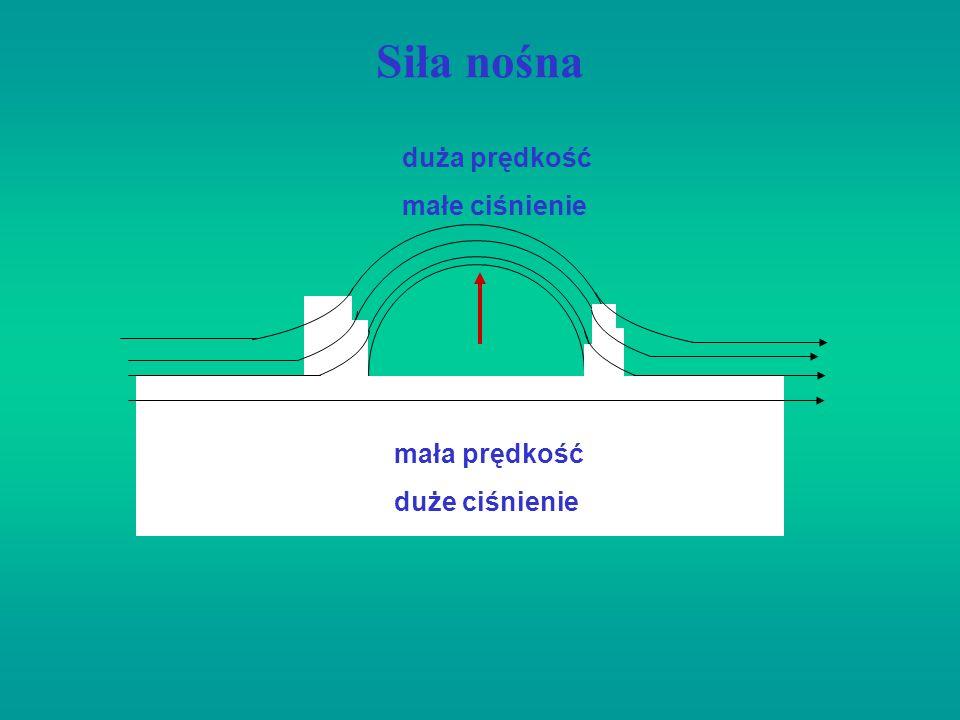 Siła nośna duża prędkość małe ciśnienie mała prędkość duże ciśnienie