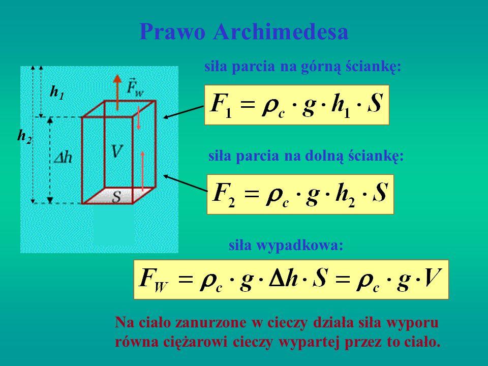 Prawo Archimedesa siła parcia na górną ściankę: h1 h2