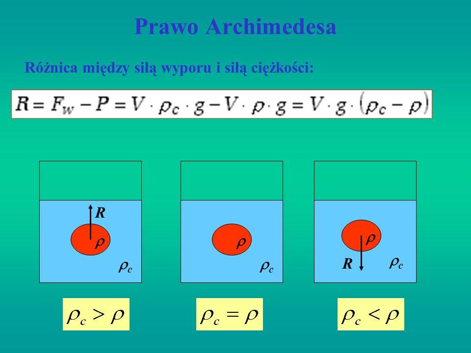 Prawo Archimedesa Różnica między siłą wyporu i siłą ciężkości: c  R