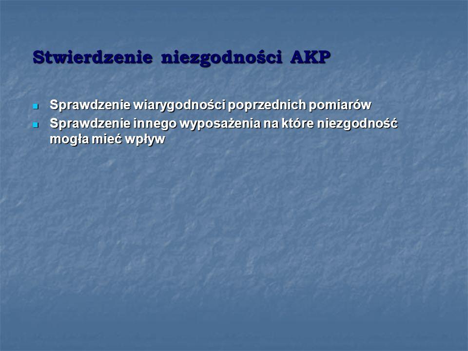 Stwierdzenie niezgodności AKP