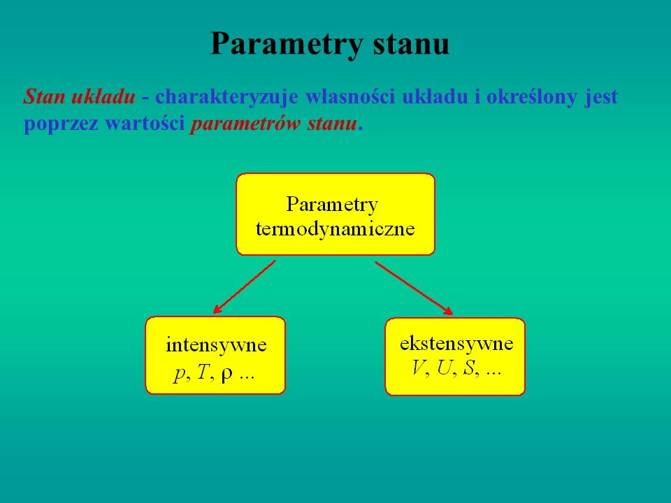 Parametry stanu Stan układu - charakteryzuje własności układu i określony jest poprzez wartości parametrów stanu.