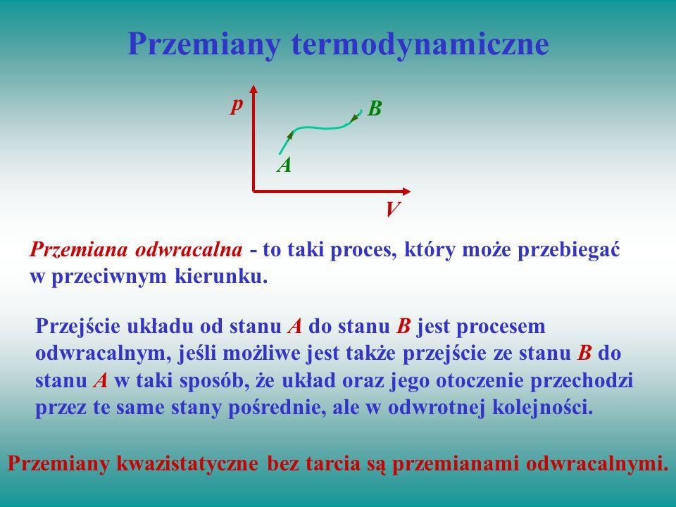 Przemiany termodynamiczne