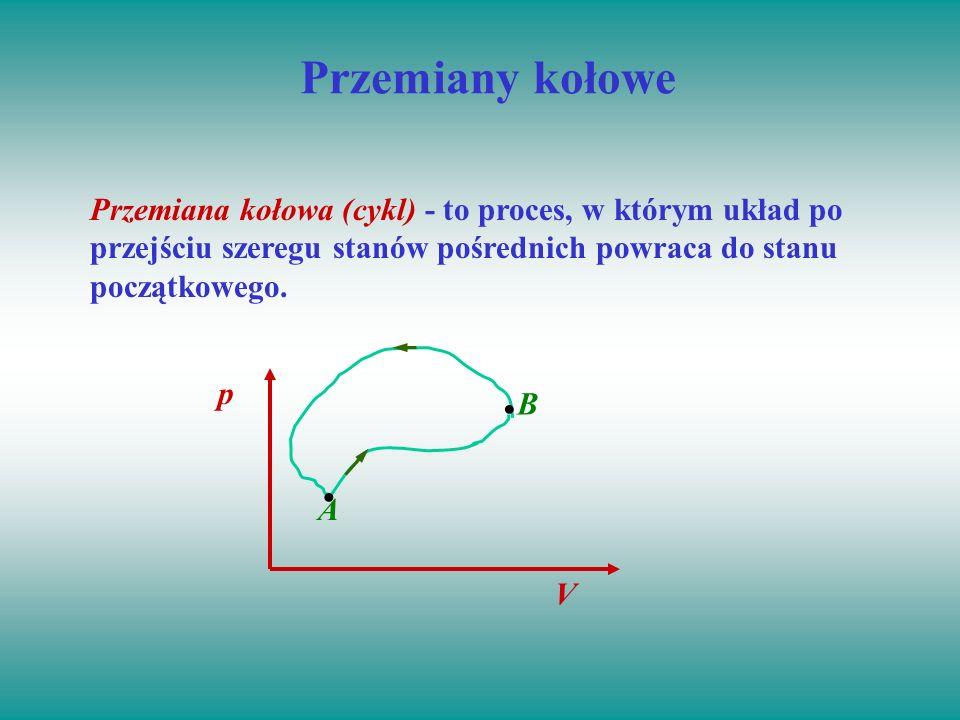Przemiany kołowe Przemiana kołowa (cykl) - to proces, w którym układ po przejściu szeregu stanów pośrednich powraca do stanu początkowego.