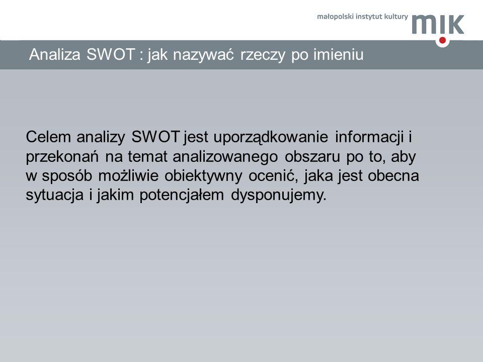 Analiza SWOT : jak nazywać rzeczy po imieniu