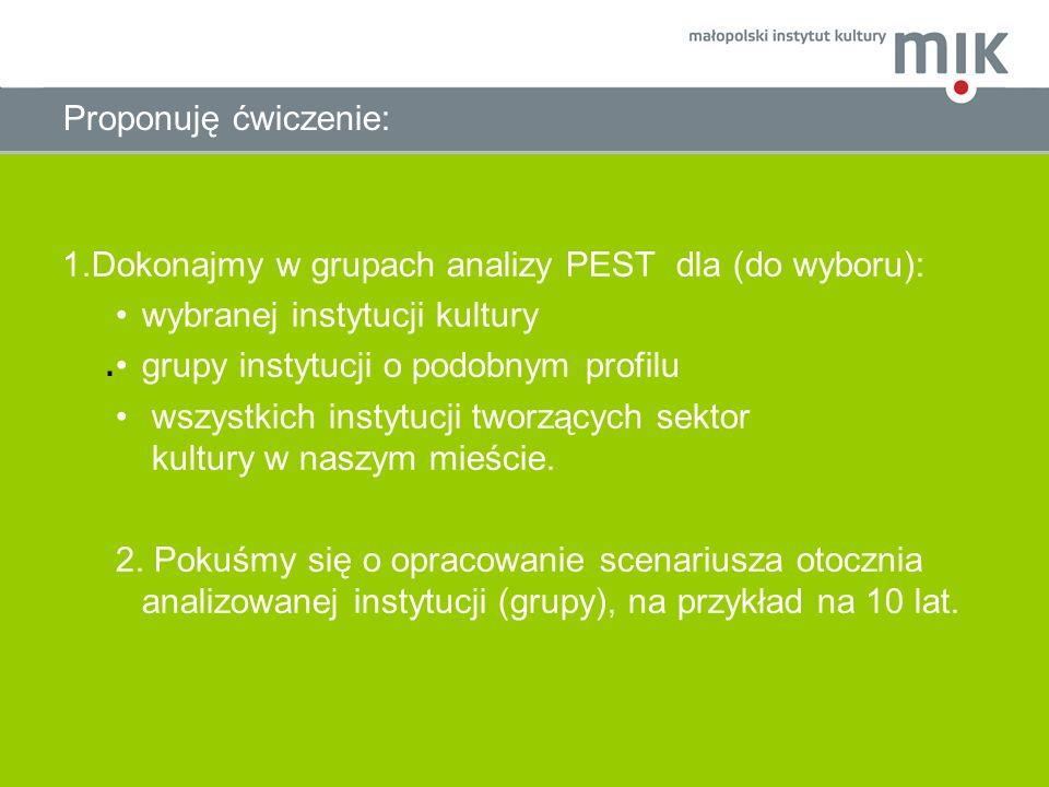 1.Dokonajmy w grupach analizy PEST dla (do wyboru):