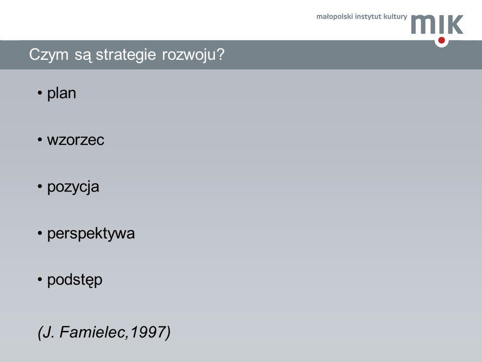 Czym są strategie rozwoju