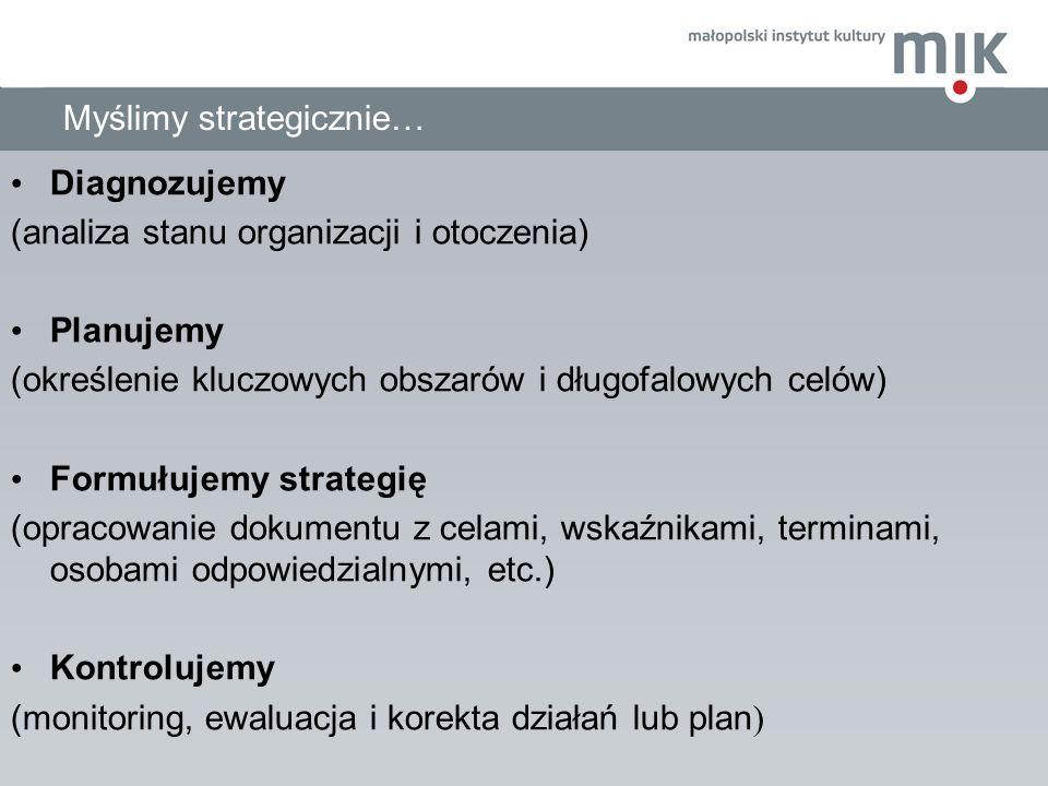 Myślimy strategicznie…