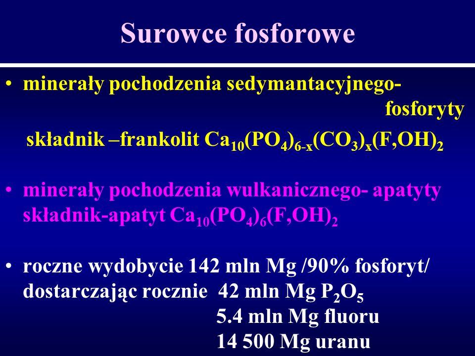 Surowce fosforowe minerały pochodzenia sedymantacyjnego- fosforyty