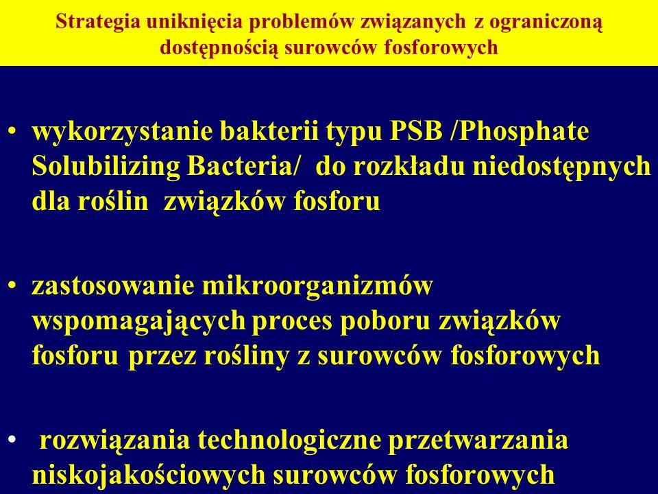 Strategia uniknięcia problemów związanych z ograniczoną dostępnością surowców fosforowych