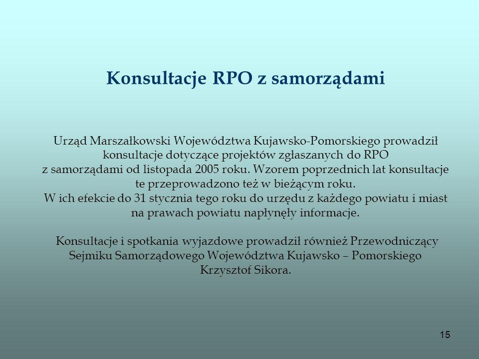 Konsultacje RPO z samorządami