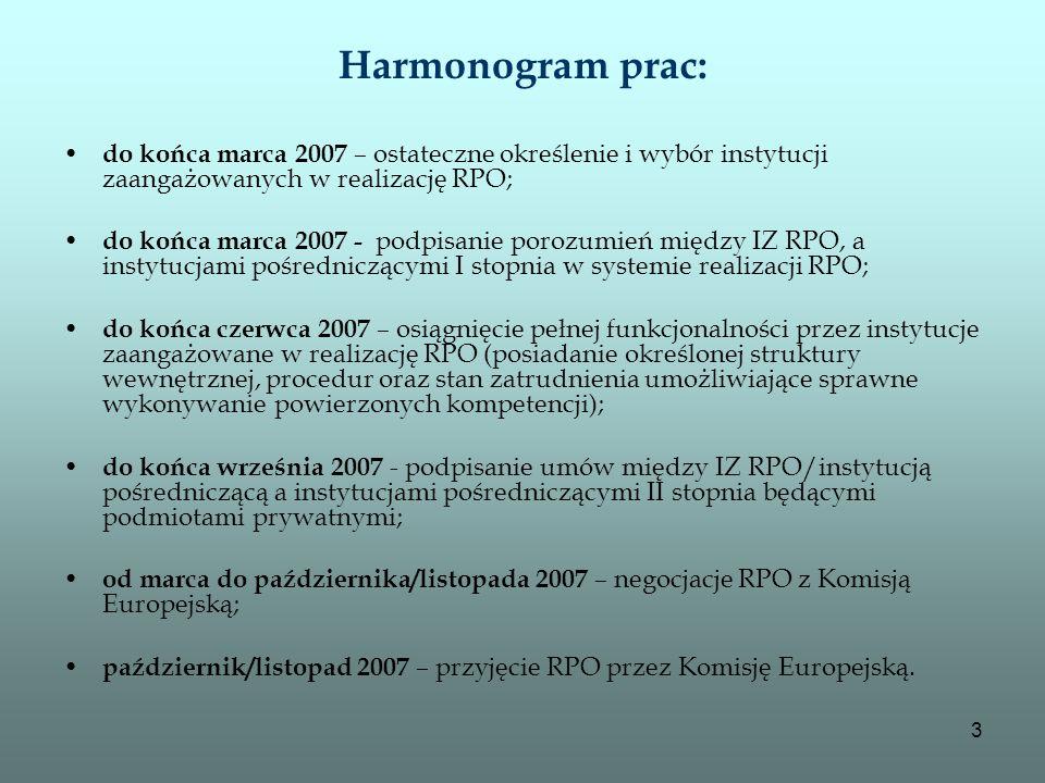 Harmonogram prac:do końca marca 2007 – ostateczne określenie i wybór instytucji zaangażowanych w realizację RPO;