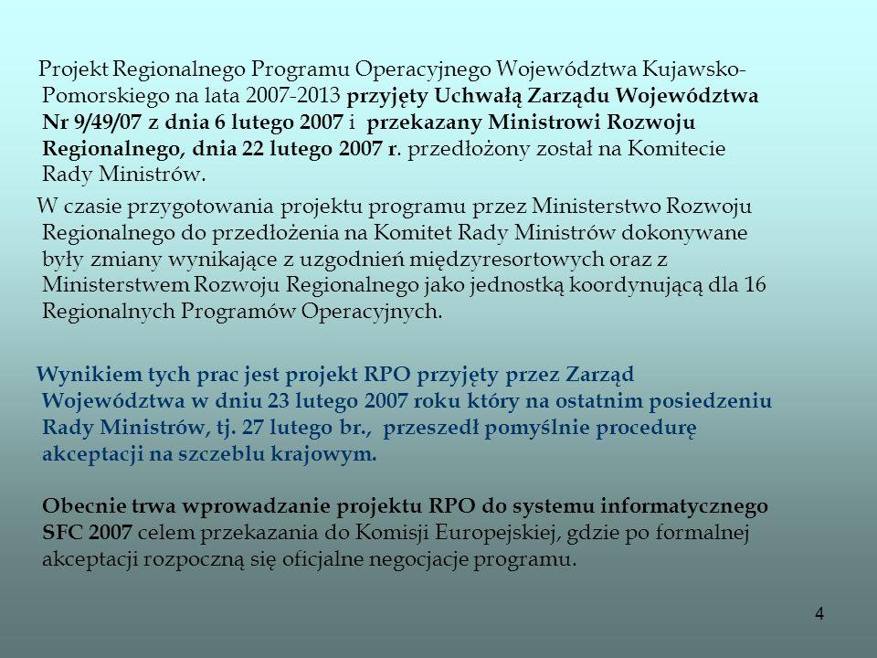 Projekt Regionalnego Programu Operacyjnego Województwa Kujawsko-Pomorskiego na lata 2007-2013 przyjęty Uchwałą Zarządu Województwa Nr 9/49/07 z dnia 6 lutego 2007 i przekazany Ministrowi Rozwoju Regionalnego, dnia 22 lutego 2007 r. przedłożony został na Komitecie Rady Ministrów.