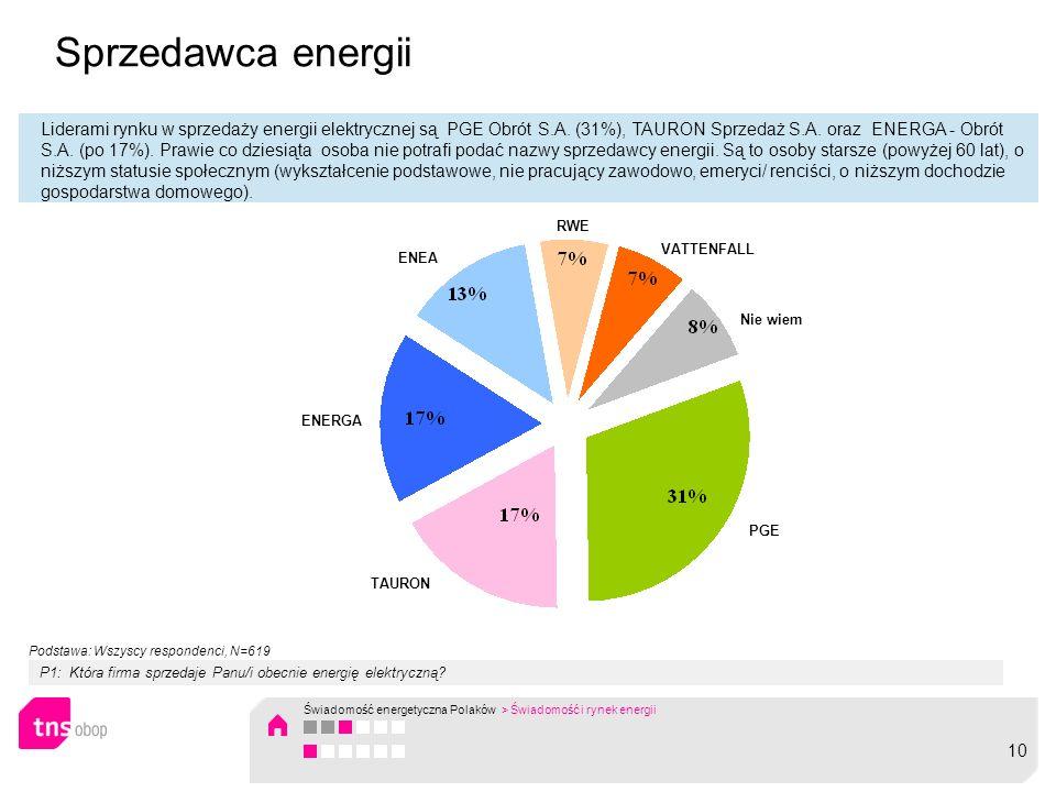 Sprzedawca energii