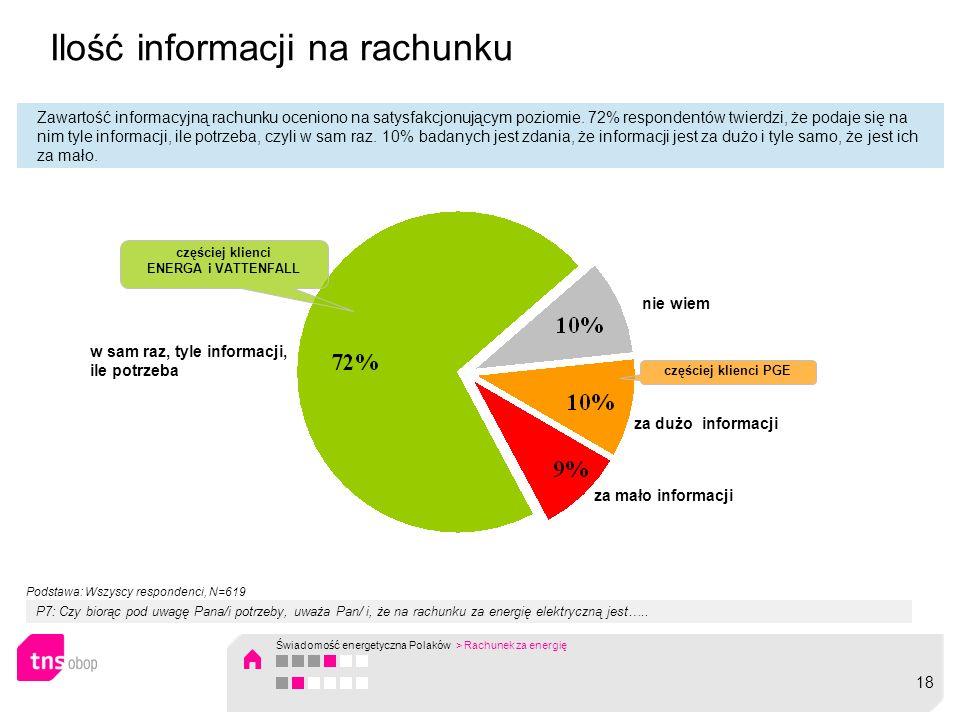 Ilość informacji na rachunku