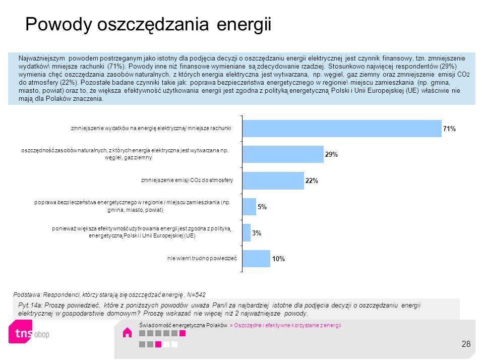 Powody oszczędzania energii