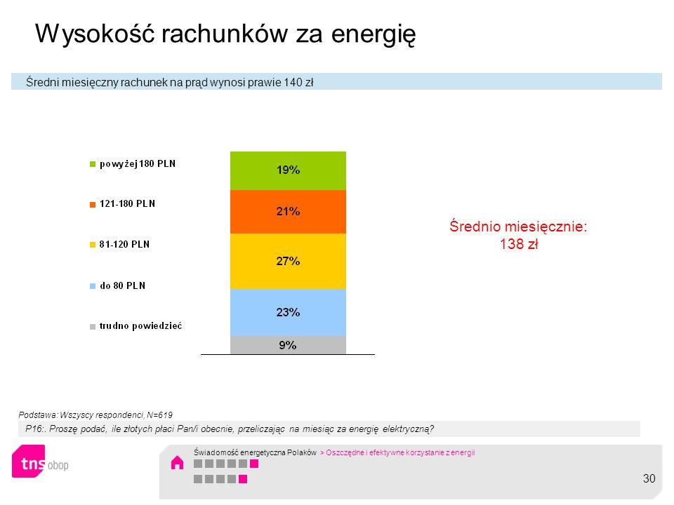 Wysokość rachunków za energię