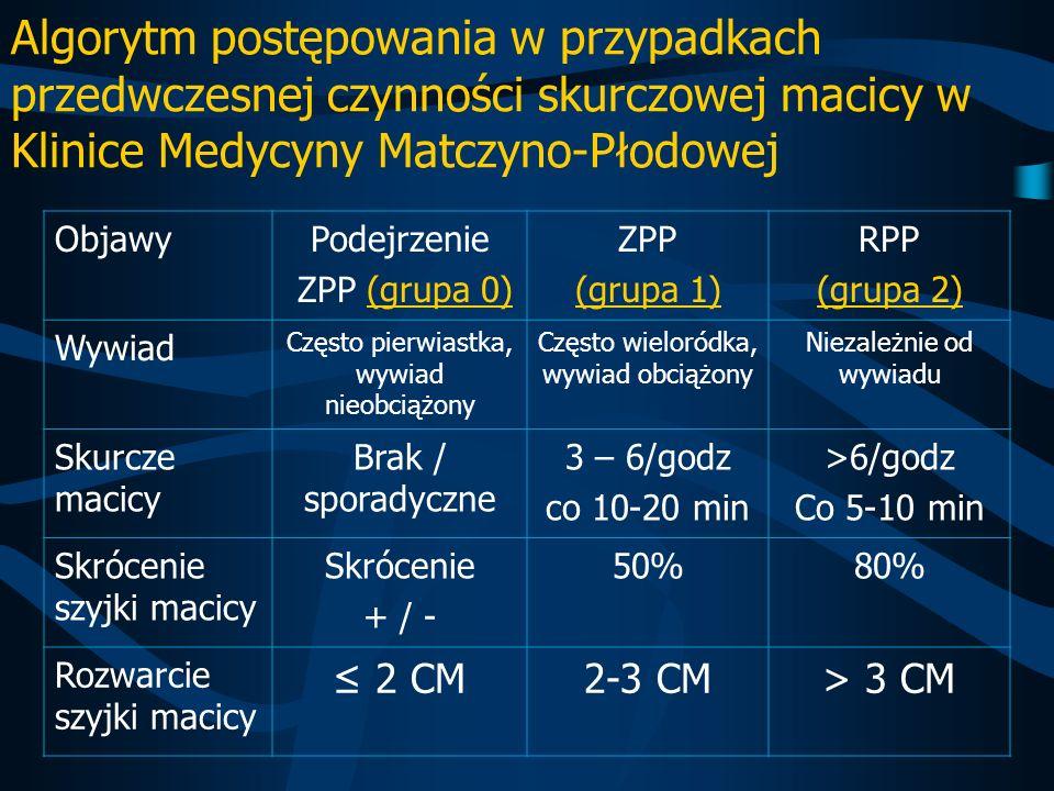 Algorytm postępowania w przypadkach przedwczesnej czynności skurczowej macicy w Klinice Medycyny Matczyno-Płodowej