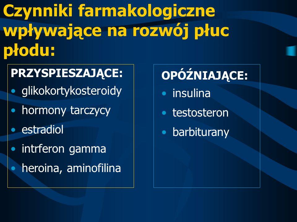 Czynniki farmakologiczne wpływające na rozwój płuc płodu: