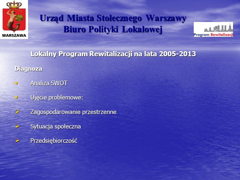 Urząd Miasta Stołecznego Warszawy Biuro Polityki Lokalowej
