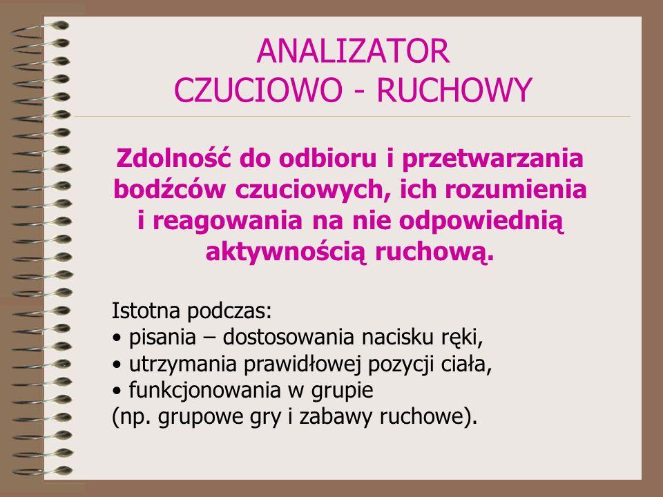 ANALIZATOR CZUCIOWO - RUCHOWY