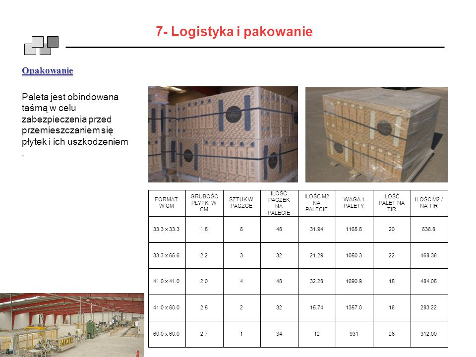 7- Logistyka i pakowanie