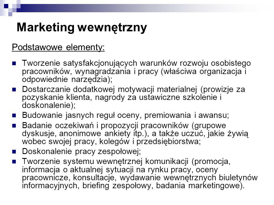 Marketing wewnętrzny Podstawowe elementy: