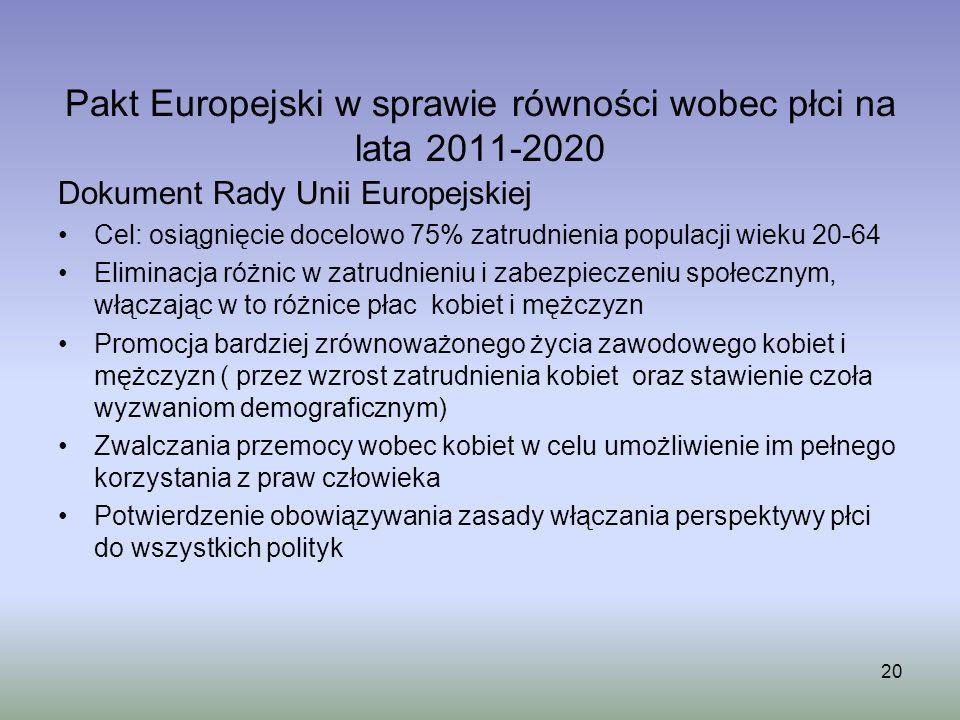 Pakt Europejski w sprawie równości wobec płci na lata 2011-2020