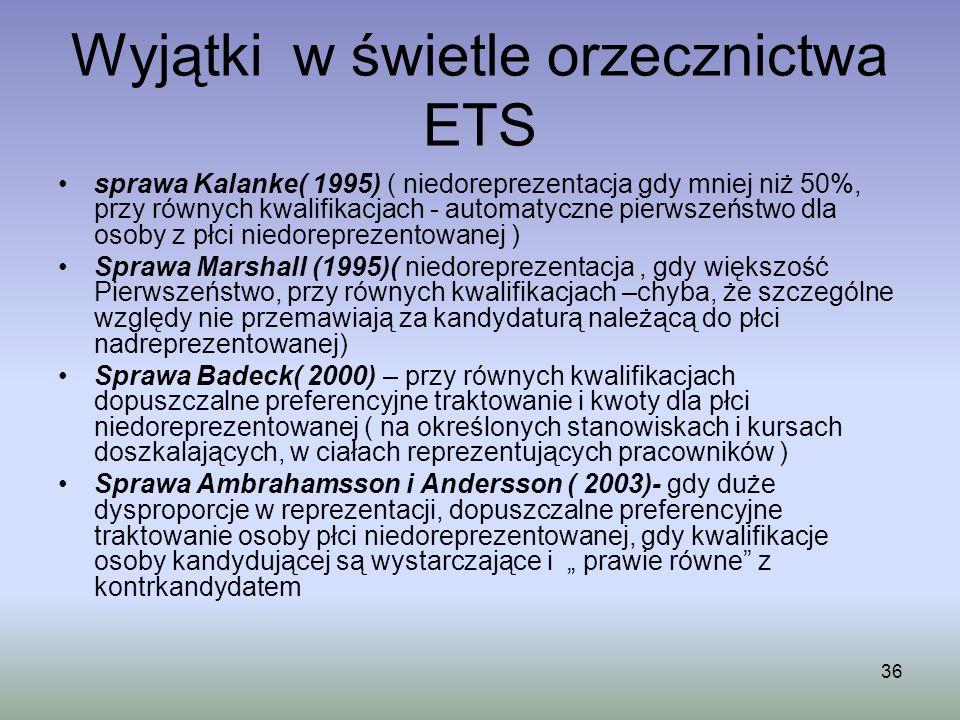 Wyjątki w świetle orzecznictwa ETS