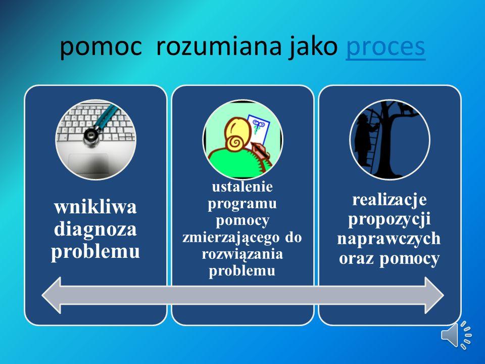 pomoc rozumiana jako proces