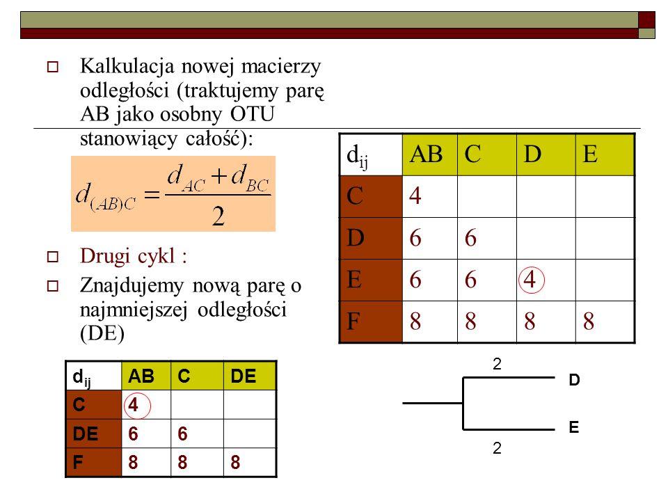 Kalkulacja nowej macierzy odległości (traktujemy parę AB jako osobny OTU stanowiący całość):