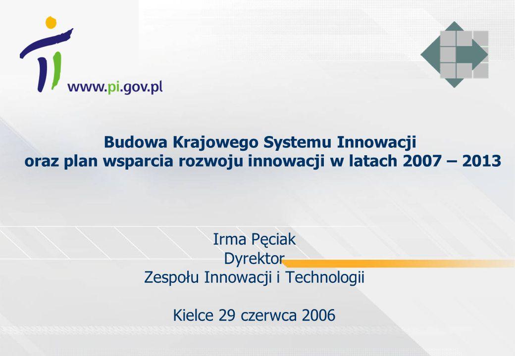 Budowa Krajowego Systemu Innowacji