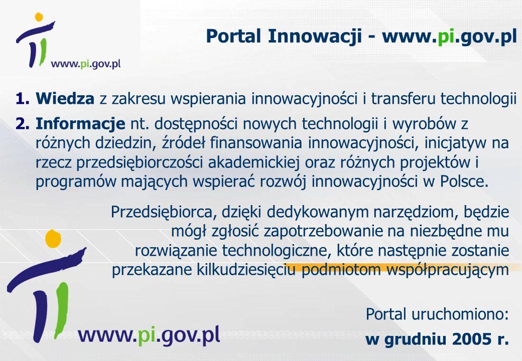 Portal Innowacji - www.pi.gov.pl