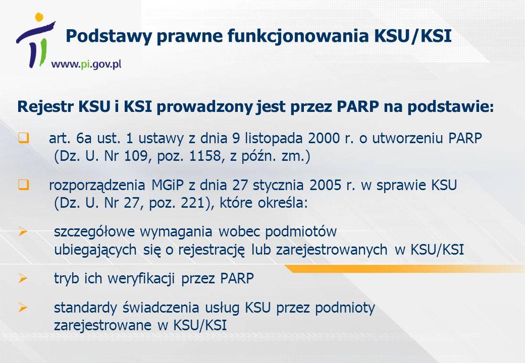 Podstawy prawne funkcjonowania KSU/KSI
