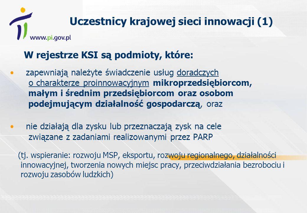 Uczestnicy krajowej sieci innowacji (1)