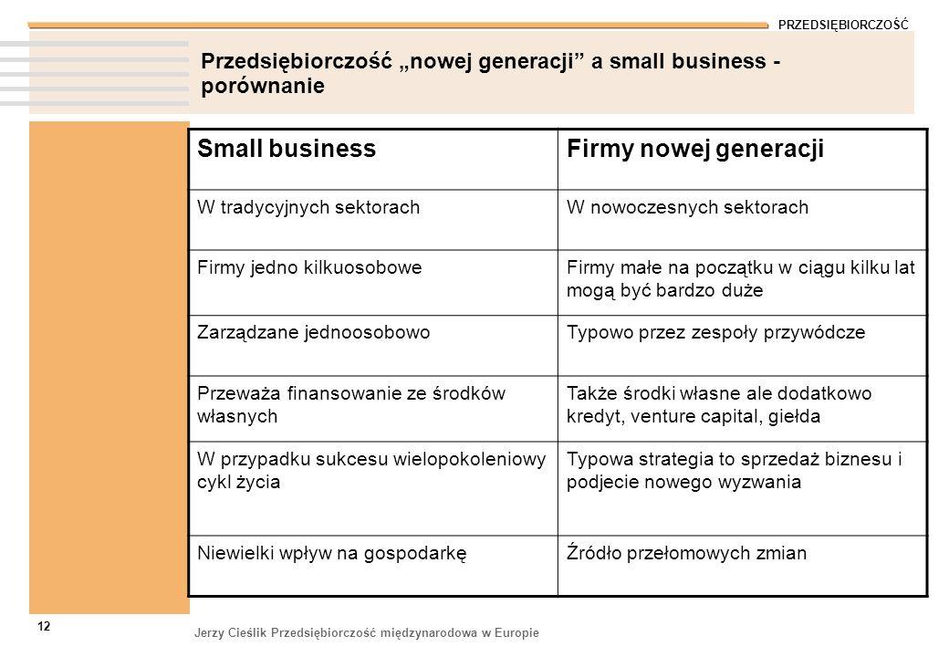 """Przedsiębiorczość """"nowej generacji a small business - porównanie"""
