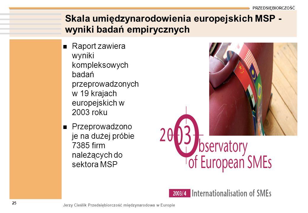 Skala umiędzynarodowienia europejskich MSP -wyniki badań empirycznych