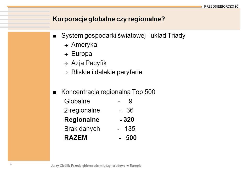 Korporacje globalne czy regionalne