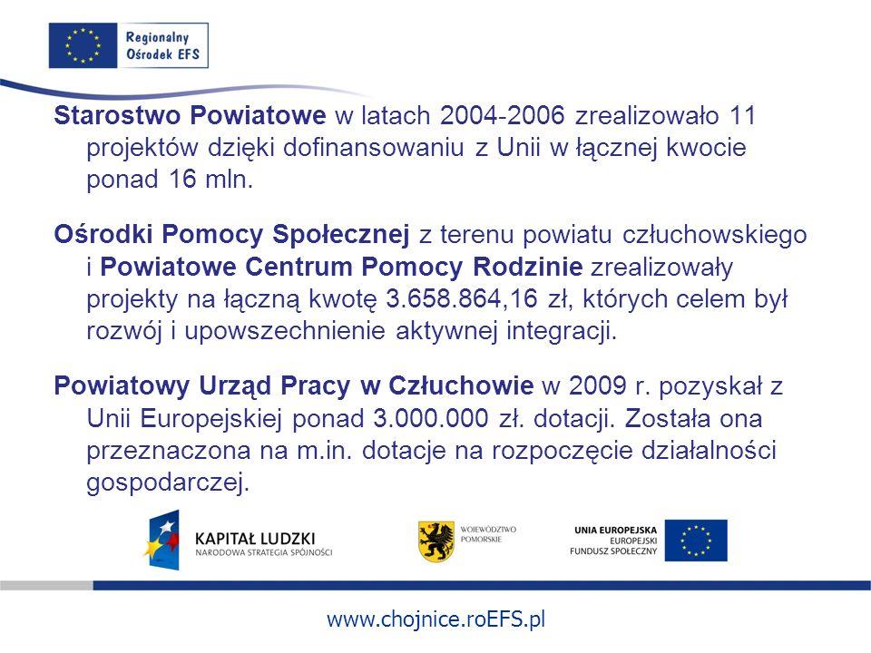 Starostwo Powiatowe w latach 2004-2006 zrealizowało 11 projektów dzięki dofinansowaniu z Unii w łącznej kwocie ponad 16 mln.