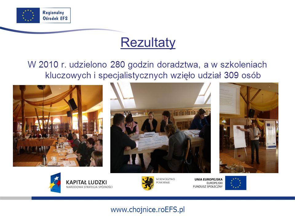 Rezultaty W 2010 r.