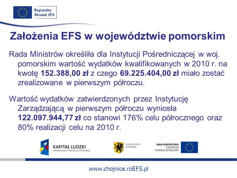 Założenia EFS w województwie pomorskim