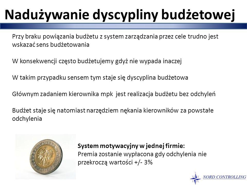 Nadużywanie dyscypliny budżetowej