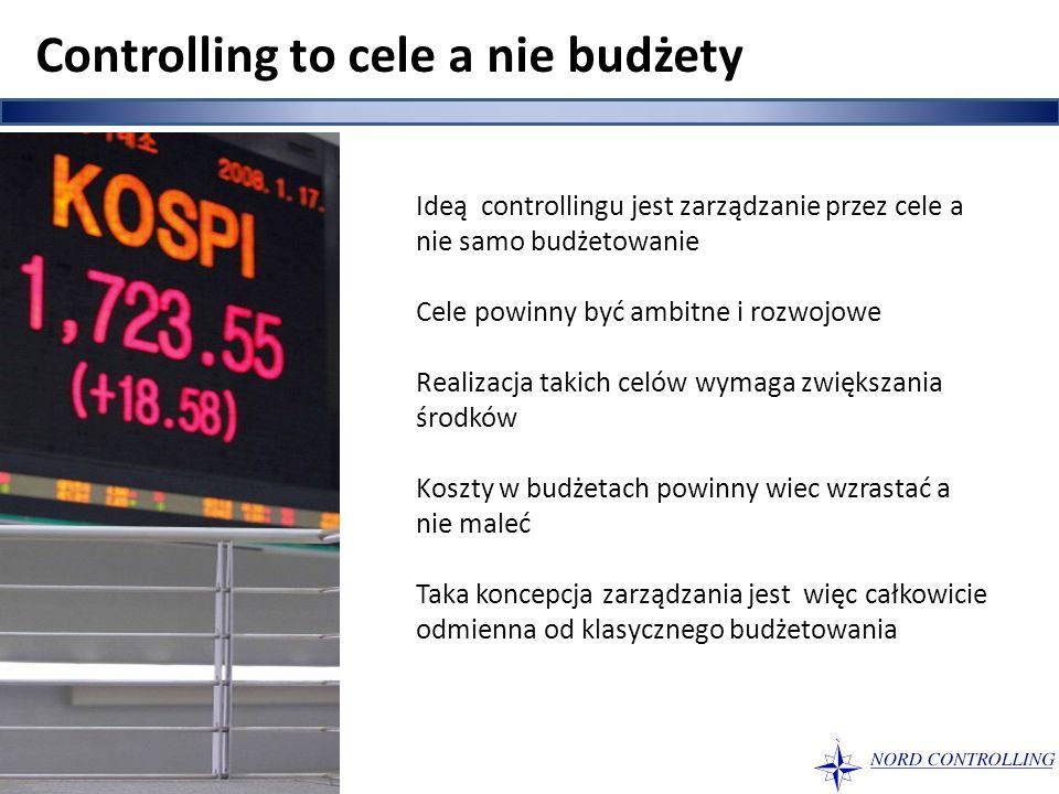 Controlling to cele a nie budżety