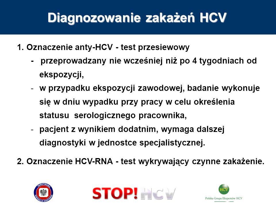 Diagnozowanie zakażeń HCV