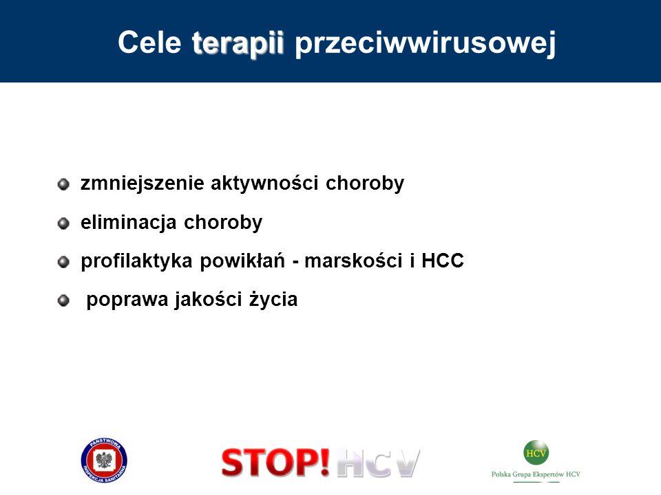 Cele terapii przeciwwirusowej
